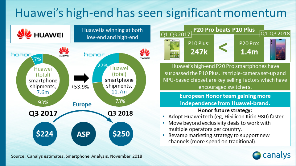 Smartphone market update Q3 2018 - exclusively prepared for Xiaomi