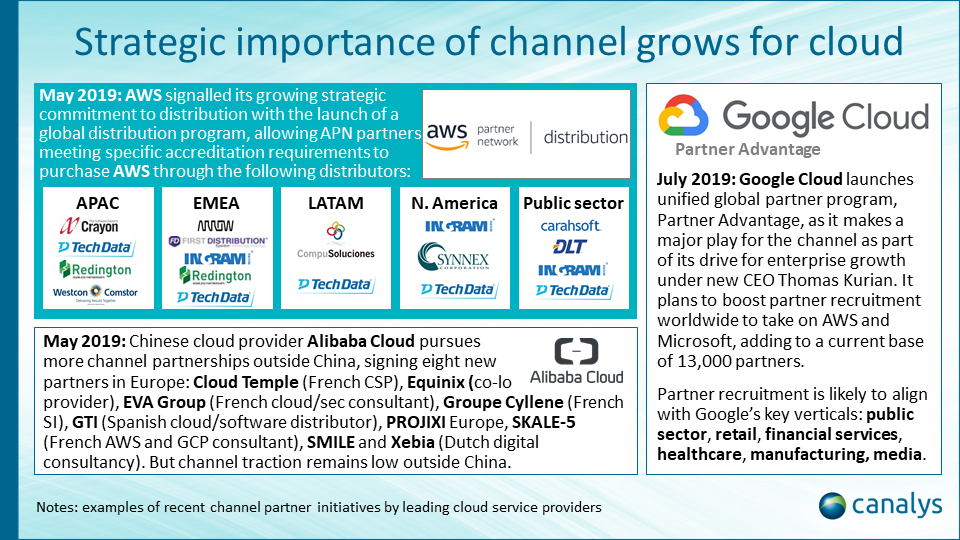 Worldwide cloud infrastructure service channel opportunity Q1 2019