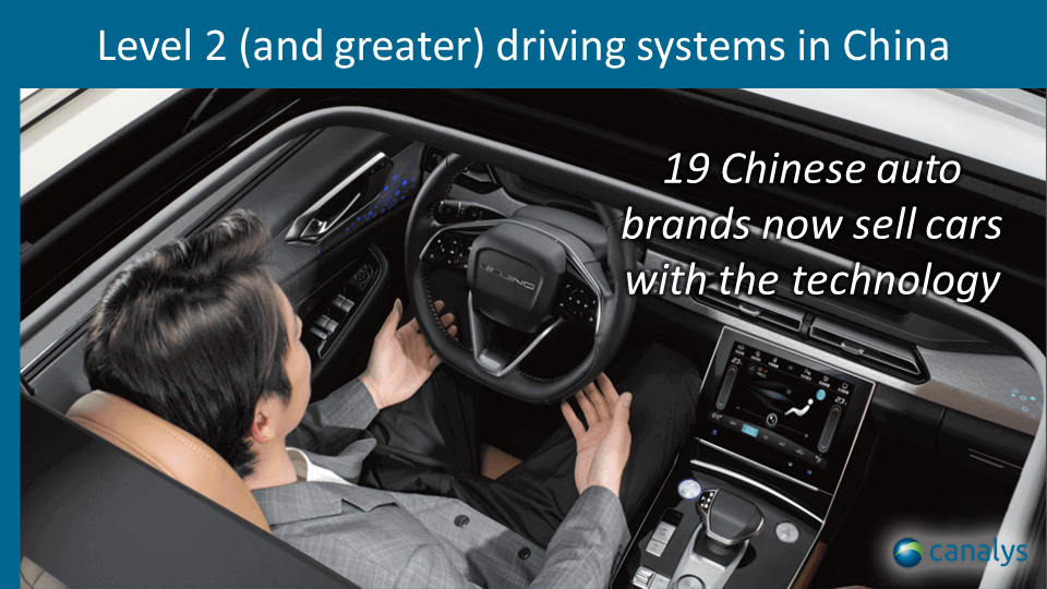 Level 2 driving systems in China - Q3 2020