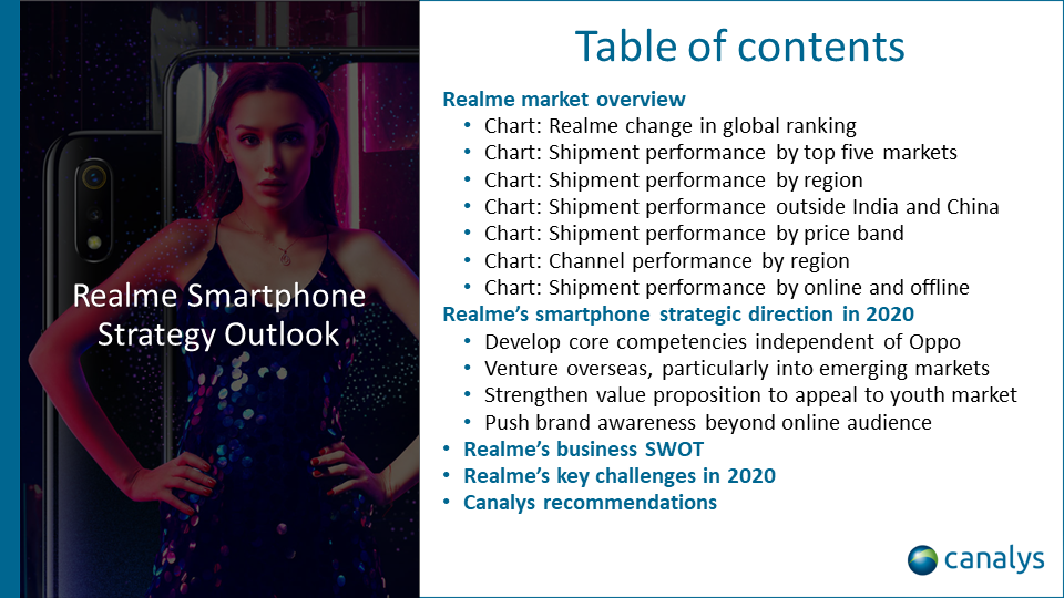 Realme smartphone strategy outlook