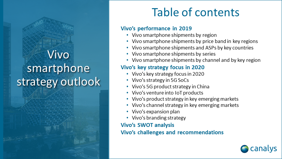 Vivo smartphone strategy outlook