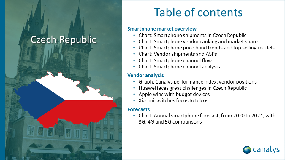 Smartphone vendor performance index: Czech Republic (September 2020 update)
