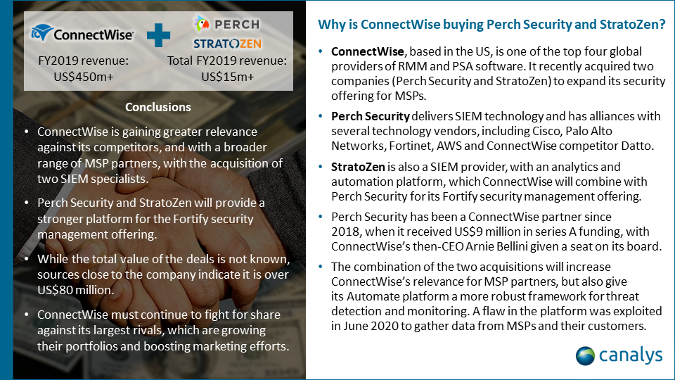 ConnectWise expands its security portfolio with Perch Security and StratoZen