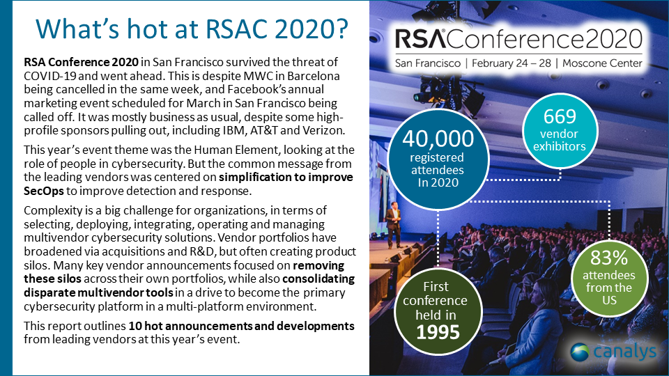 What's hot at RSA Conference 2020?