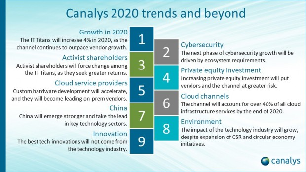 Canalys 2020 trends and beyond - Part 1