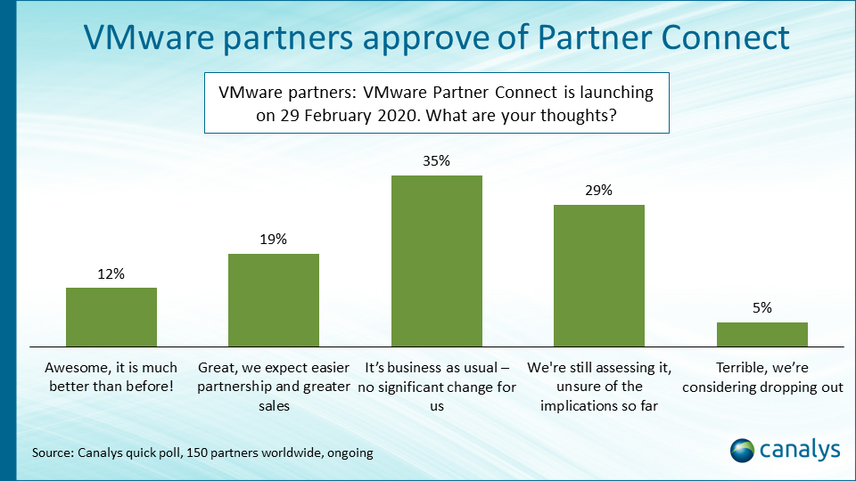 VMware Partner Connect – a new type of channel management
