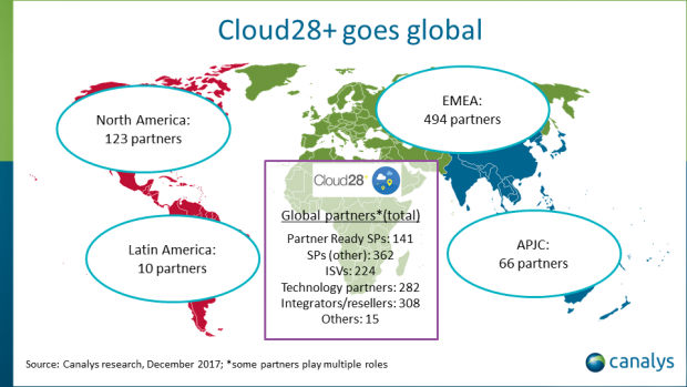 Cloud28+ takes global stage within HPE