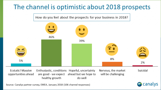 Limitless landscape: EMEA channel predictions for 2018