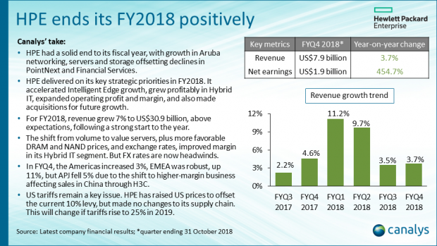 Infrastructure vendor analysis - HPE results FYQ4 2018 (CYQ3 2018)