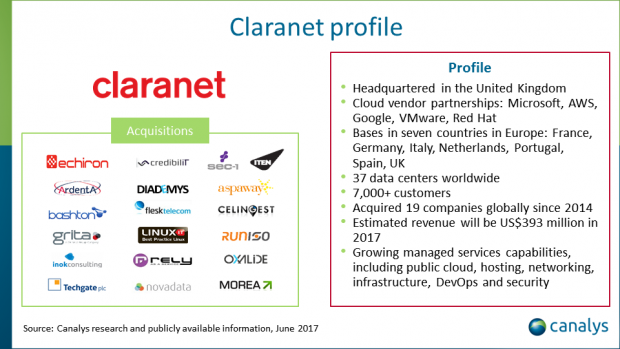 Claranet aims for dominance in managed services
