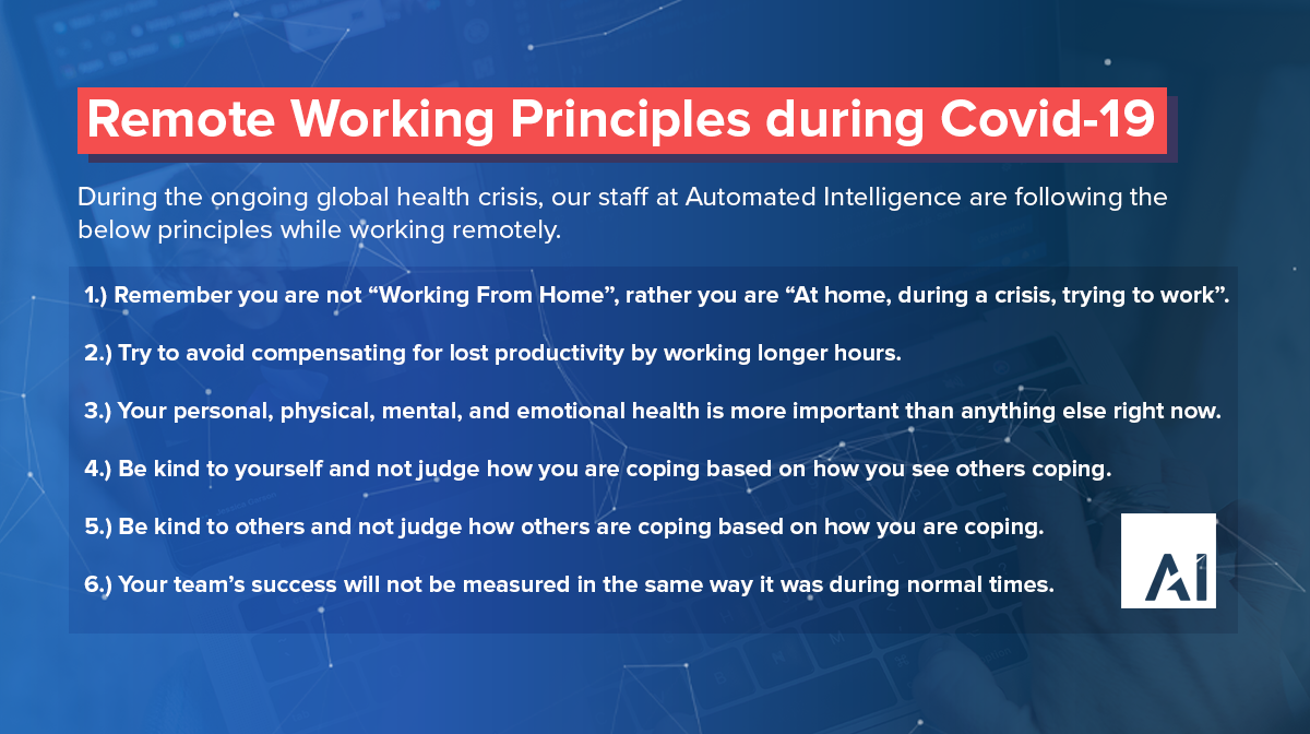 working principles